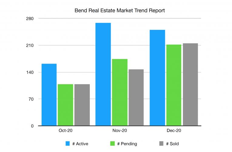 Dec.2020 Market Trend